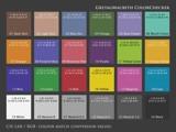GretagMacbeth Calibration Chart by philcUK, Tutorials gallery